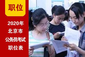 2020北京市考招录职位表